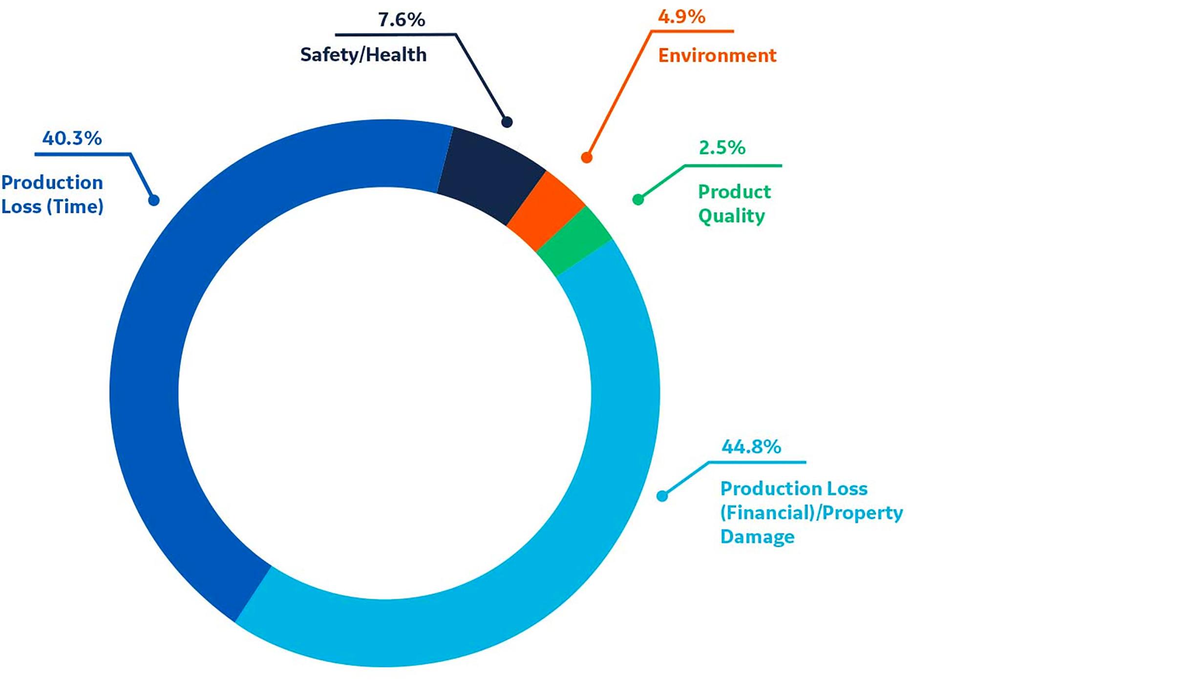 blog-graph2-intelligent-asset-1-2432x1368.jpg