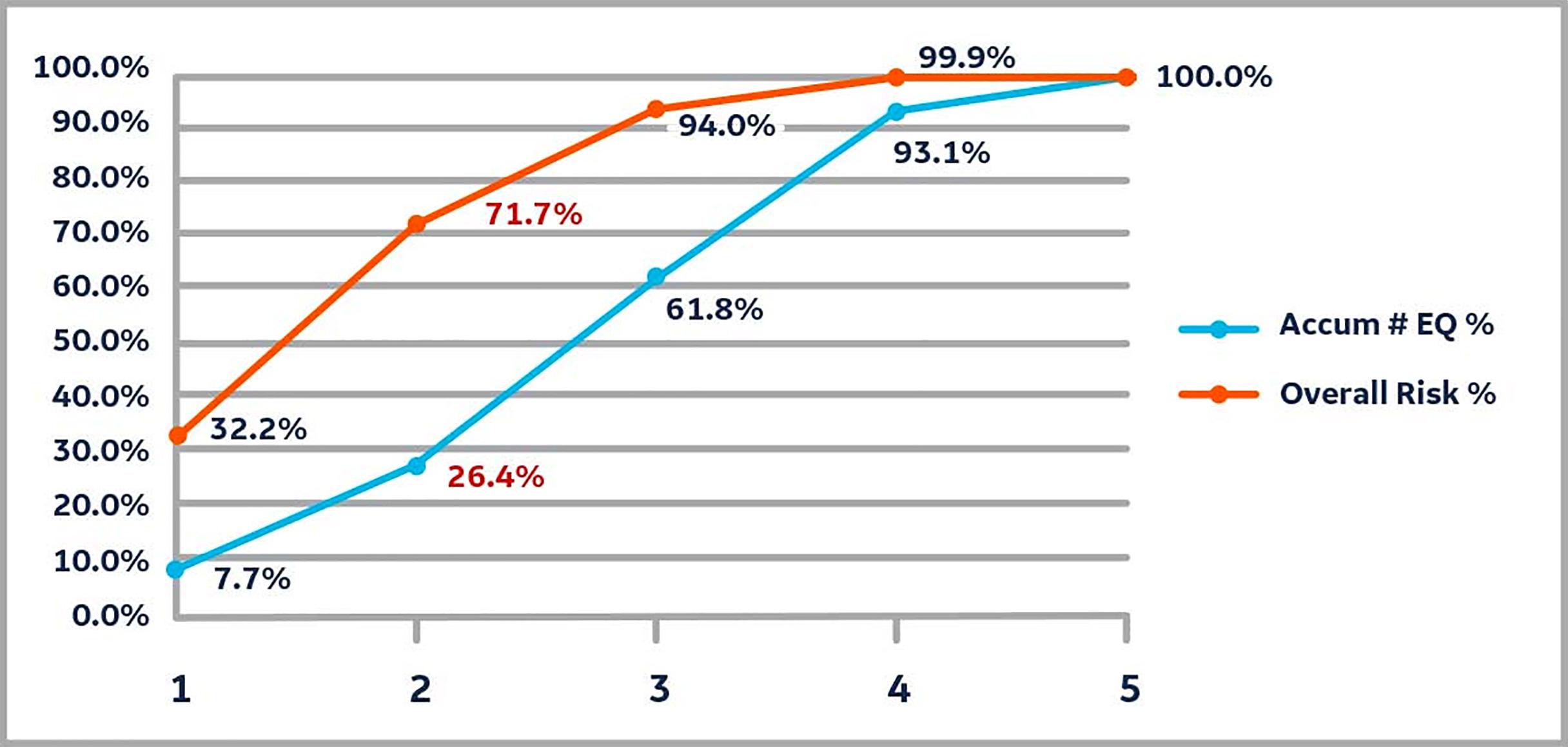 blog-graph4-intelligent-asset-1-2432x1158.jpg