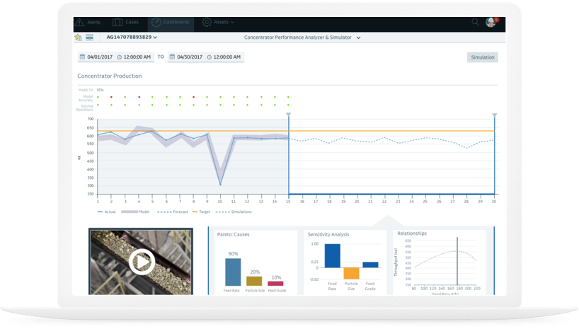 Screenshot: Performance Analyzer & Simulator and Performance Optimizer capabilities within OPM.