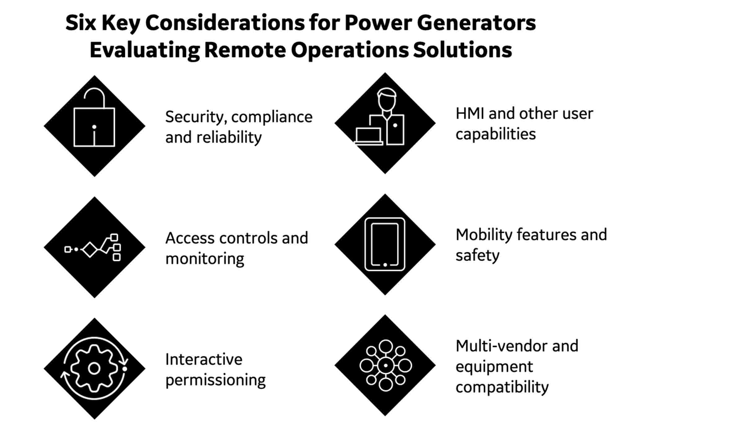 Six key considerations for remote monitoring solutions for power generation