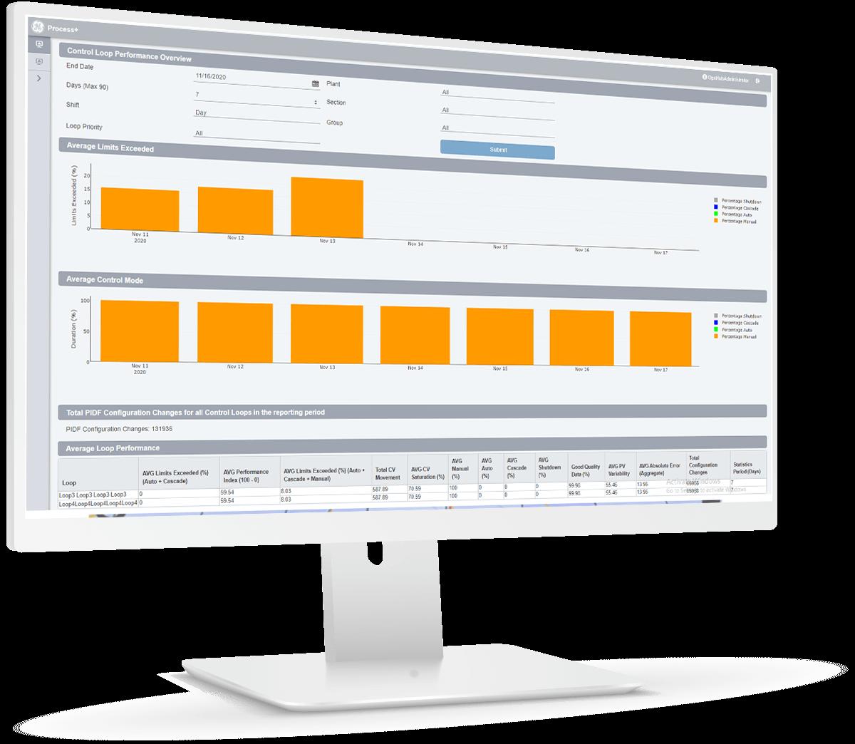 CSense 8.0 | GE Digital | Leverage modern analytics visualization for faster response
