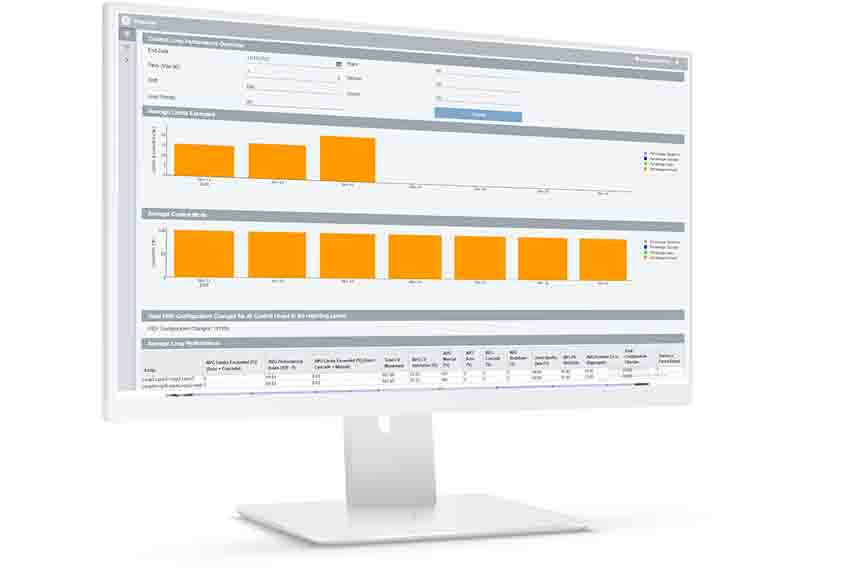 Proficy CSense helps engineers analyze, monitor, predict, simulate, and optimize setpoints in real time.