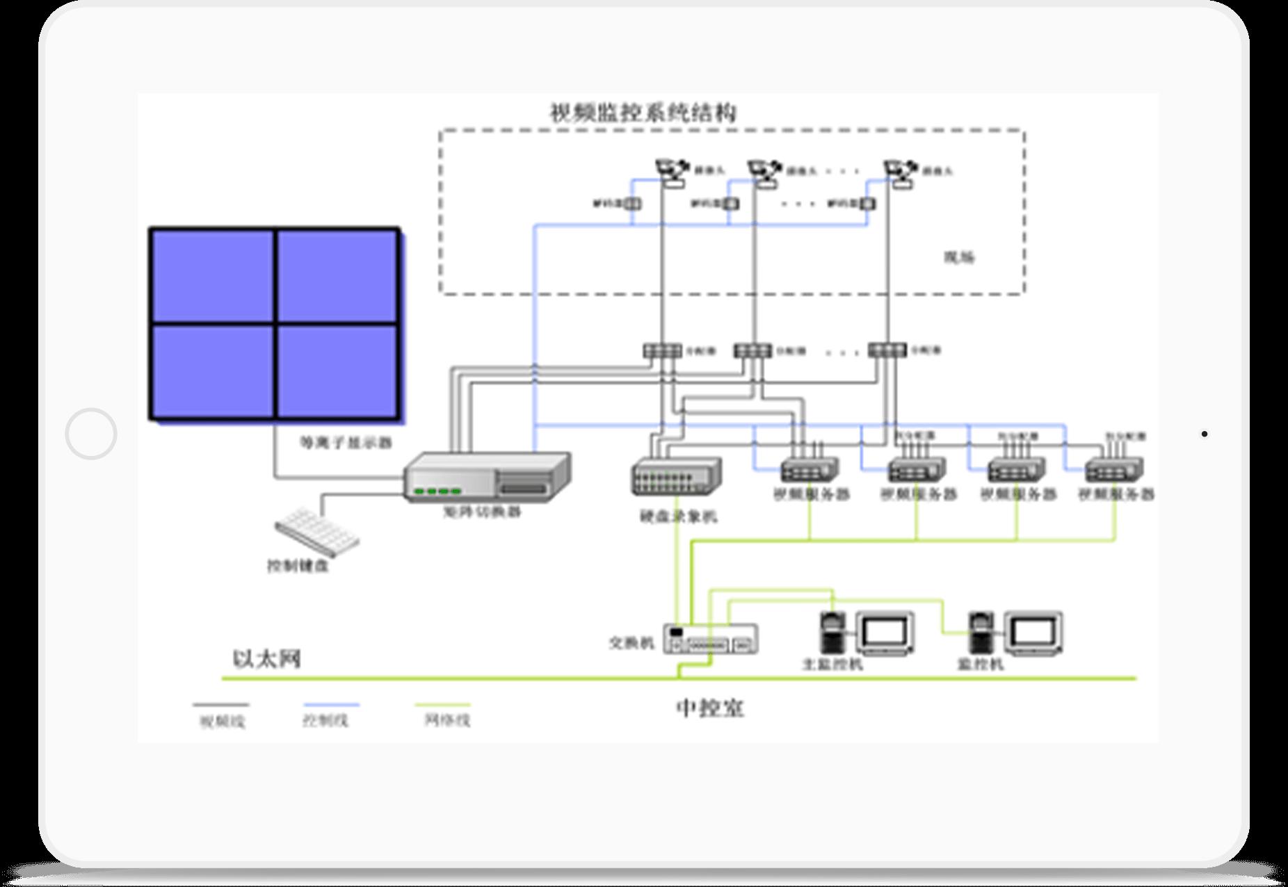 GE HMI/SCADA iFIX uses advanced HMI/SCADA for Beijing Dart