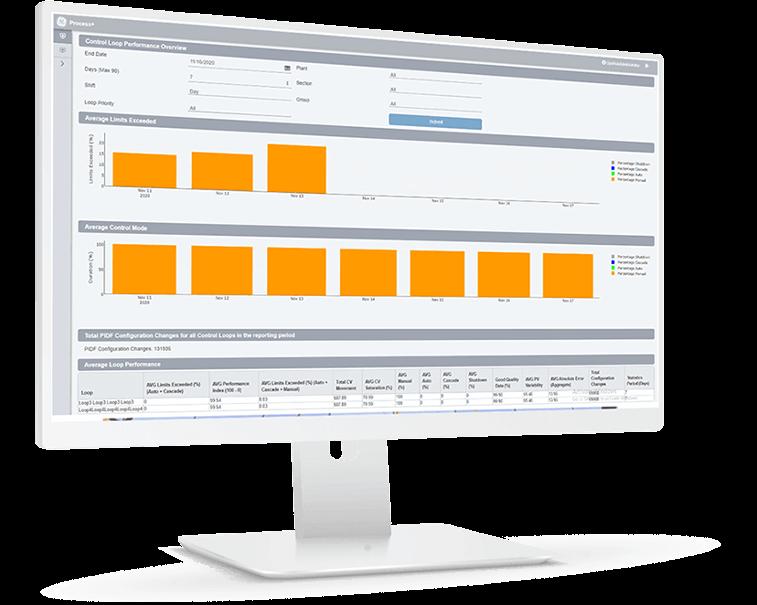 Proficy CSense demo | GE Digital | Predictive analytics and industrial analytics software