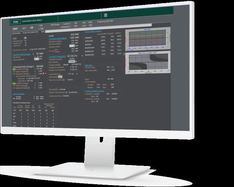 Operations Performance Management | GE Digital