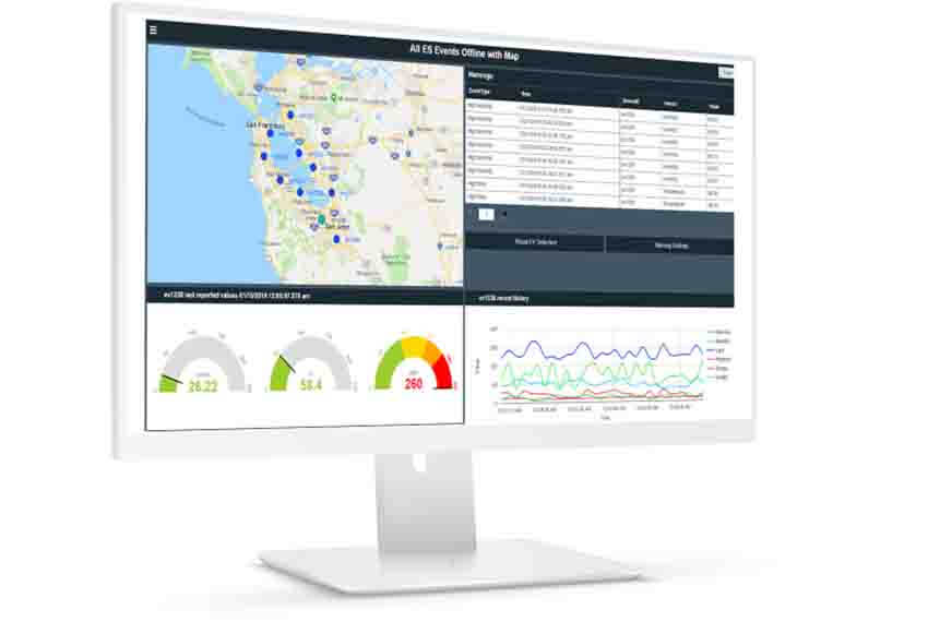 Operations Hub | Modern, centralized environment for rapidly building industrial applications for Web-based intelligence