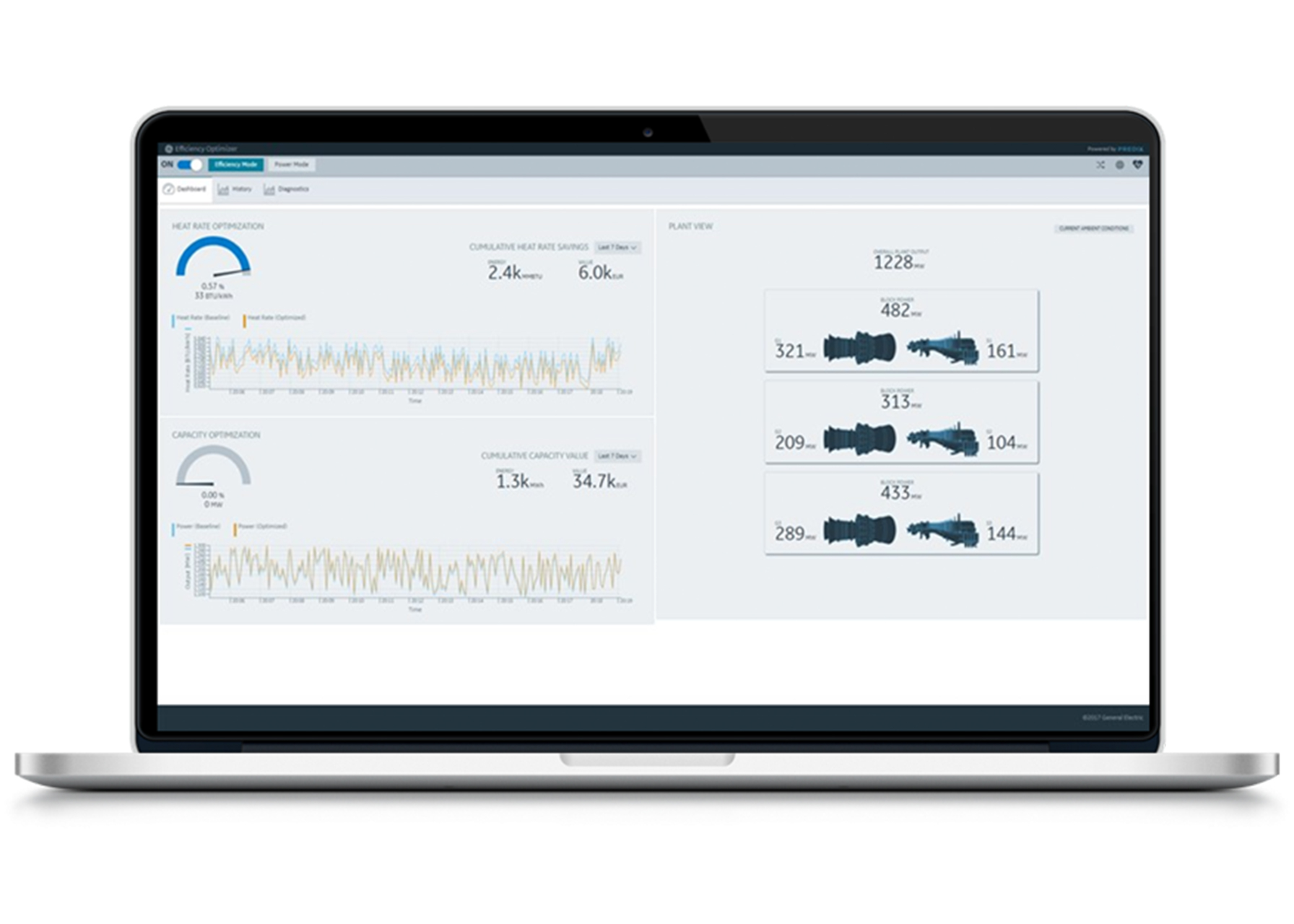 OPM software shows KPIs for performance optimization of power plant operations | GE Digital
