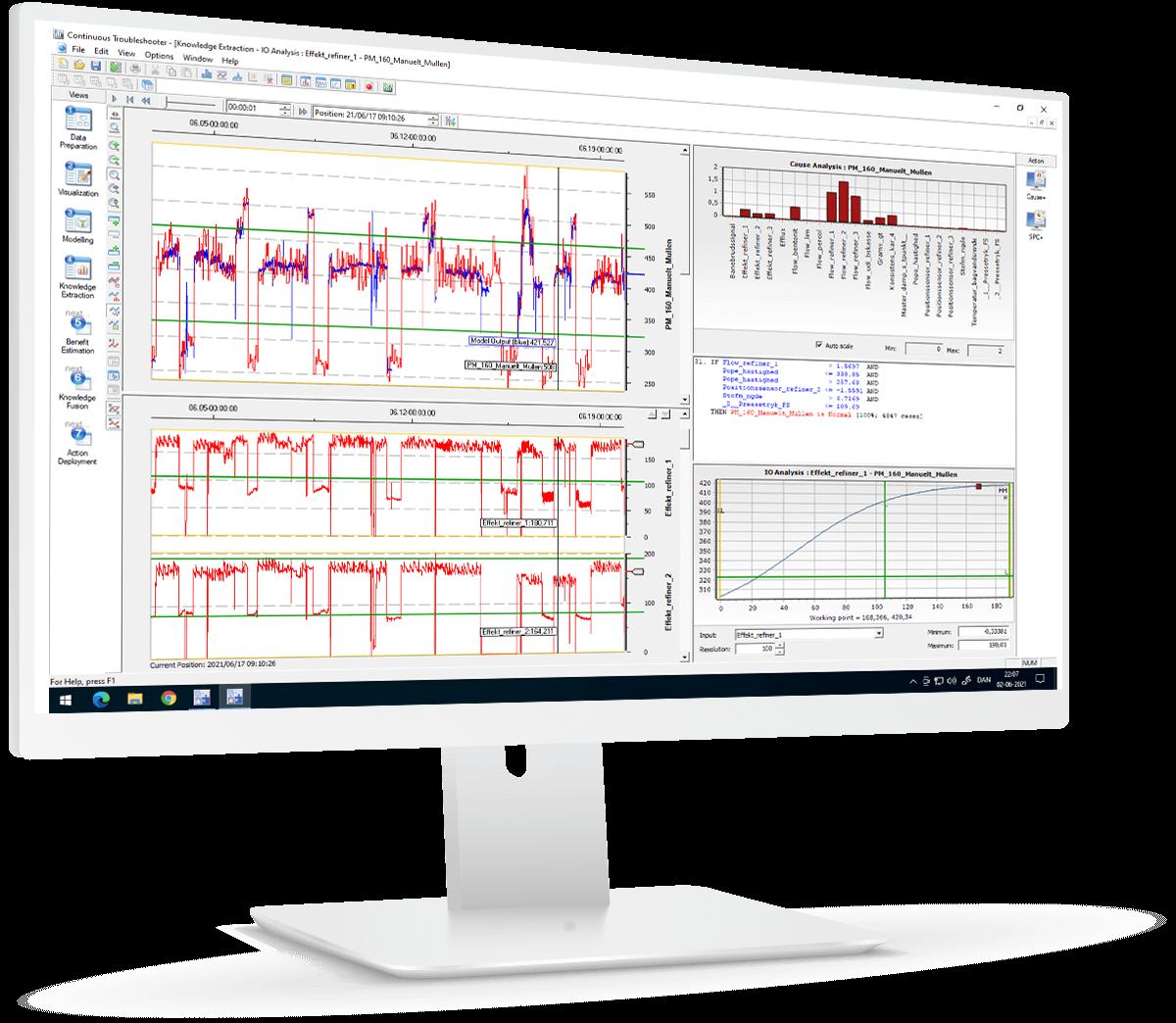 Proficy CSense screenshot at Skjern Paper helps monitor PID Control Loops