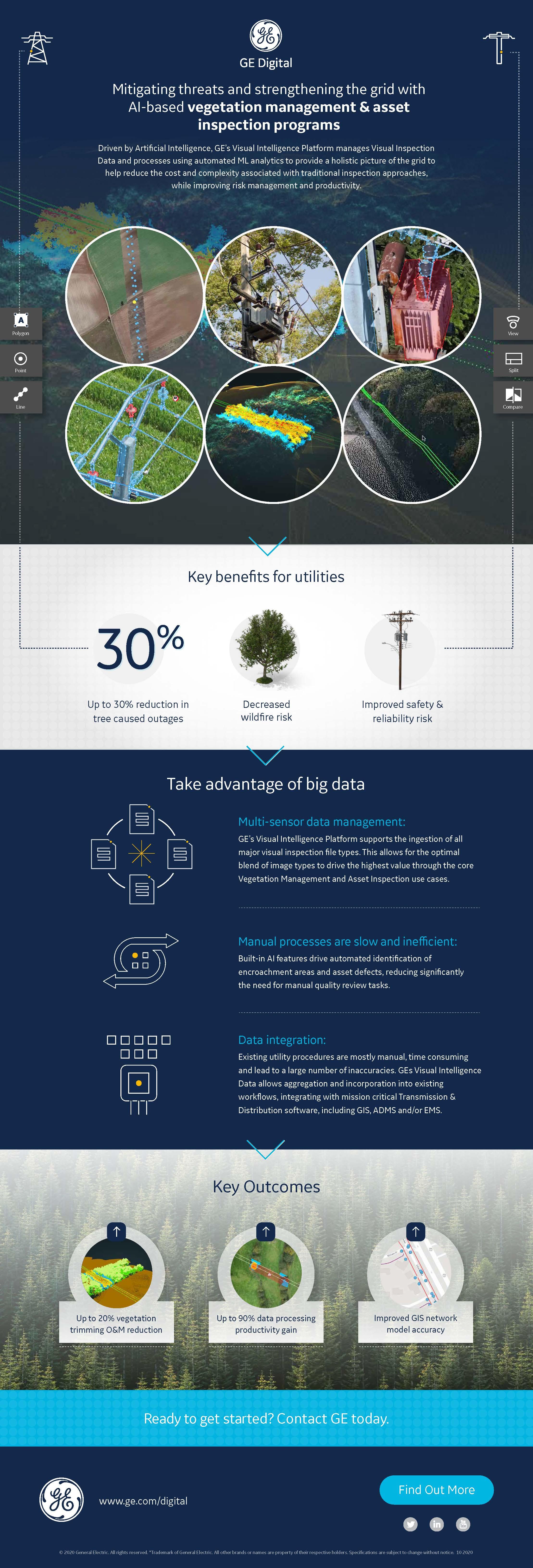 Visual Intelligence for vegetation management for utilities   GE Digital
