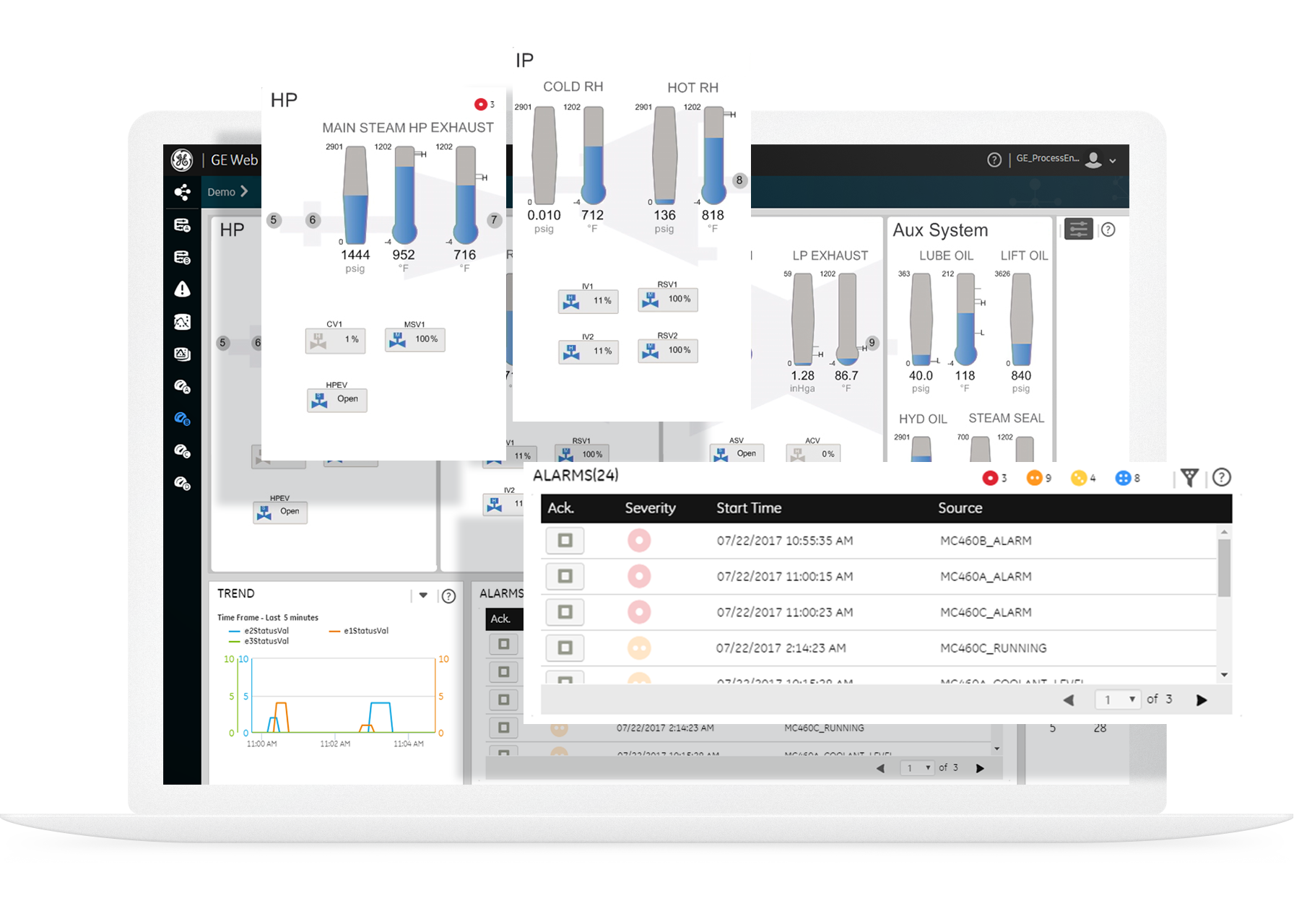 HMI/SCADA software from GE Digital | iFIX for alarm management and operational visibility
