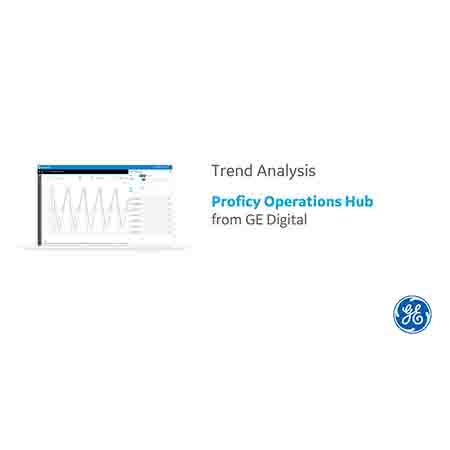 Proficy Batch Execution Trend Analysis Demo | GE Digital