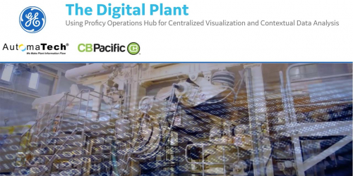 Centralize Visualization and Contextual Data Analysis | GE Webinar