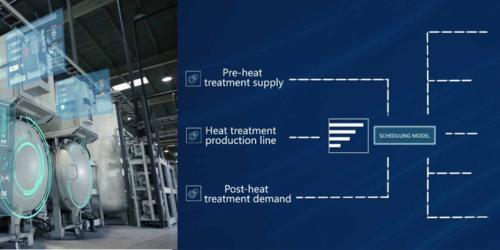 GE Digital Twin in use in manufacturing plant | SAGW
