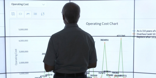 Determine total cost of ownership with GE Digital's Industrial Managed Services