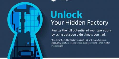 Unlock Your Hidden Factory | GE Digital infographic