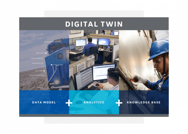 Digital Twin equals data model plus analytics plus knowledge base graphic