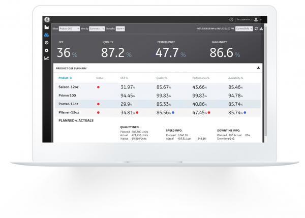 Predix Manufacturing Execution Systems | GE Digital