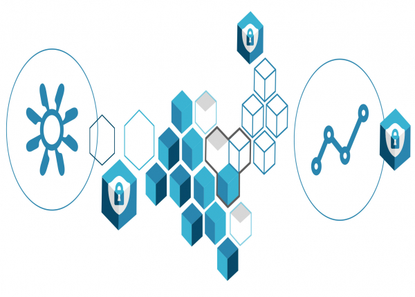 Predix Secure by Design diagram | GE Digital