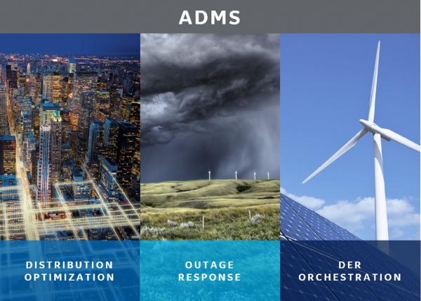 ADMS Portfolio | GE Digital | Power