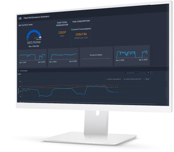 OPM Performance Intelligence | Digital Energy | GE