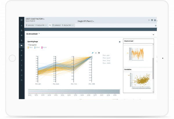 GE OPM | Forecasting and What if simulation screenshot | GE Digital