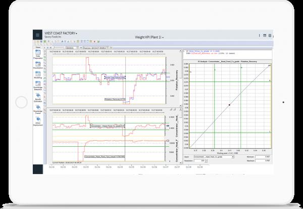 Operations Performance Management | Operational Intelligence screenshot | GE Digital