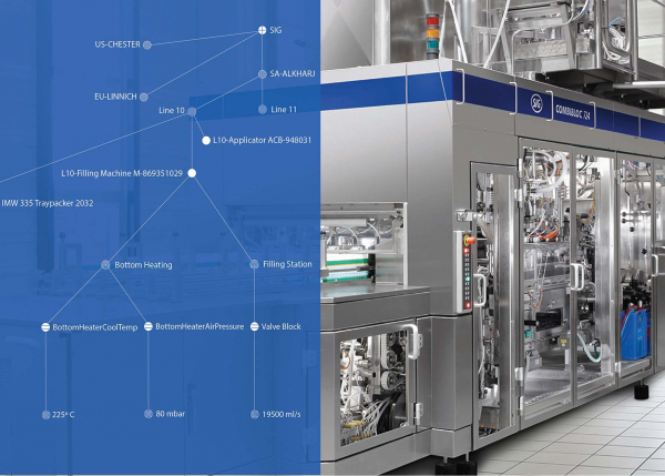 SIG uses GE Digital's APM software to enhance quality control on filling machine