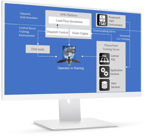 Grid simulation   AEMS   GE Digital