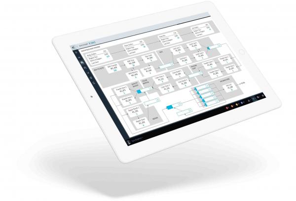Tracker HMI/SCADA software | GE Digital | Screenshot