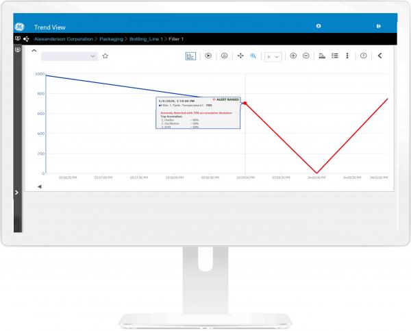 Sensor Health software | trending data | GE Digital