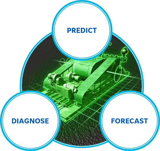 Predict, Diagnose, Forecast with Digital Twins