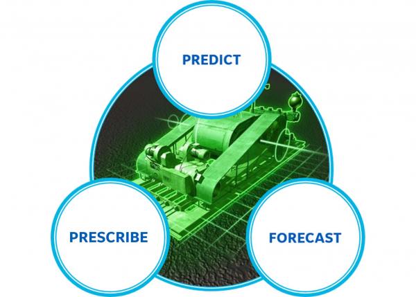 Predix, prescribe, forecast with GE Digital's Performance Digital Twin