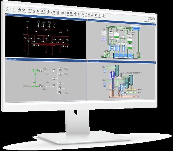 Flexible picture sizing and arrangement | GE Digital's HMI/SCADA iFIX