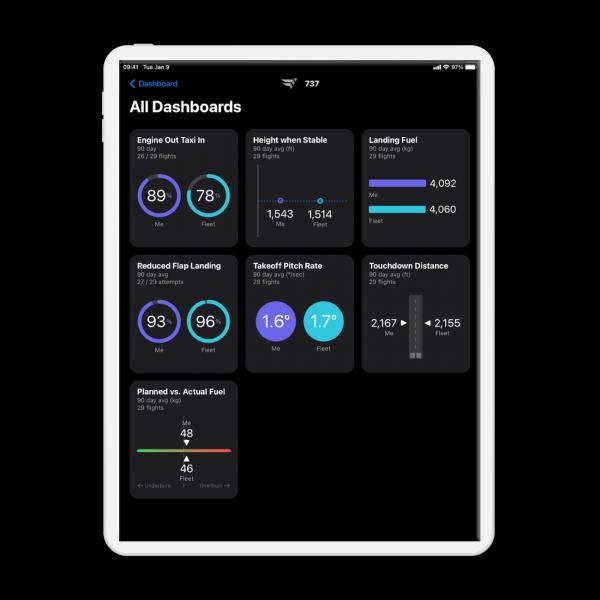 FlightPulse software empowers pilots through data | GE Digital | screenshot