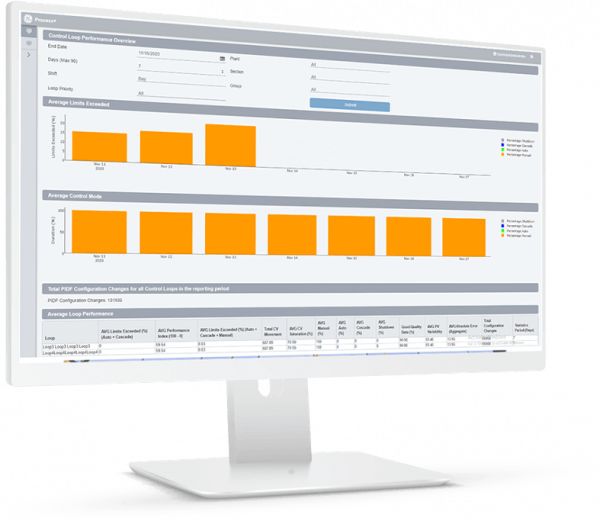 GE Digital's CSense software for predictive analytics for digital workers