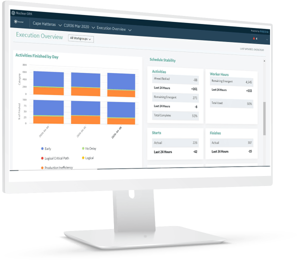 Outage Planning & Analytics | Execution overview screen | GE Digital
