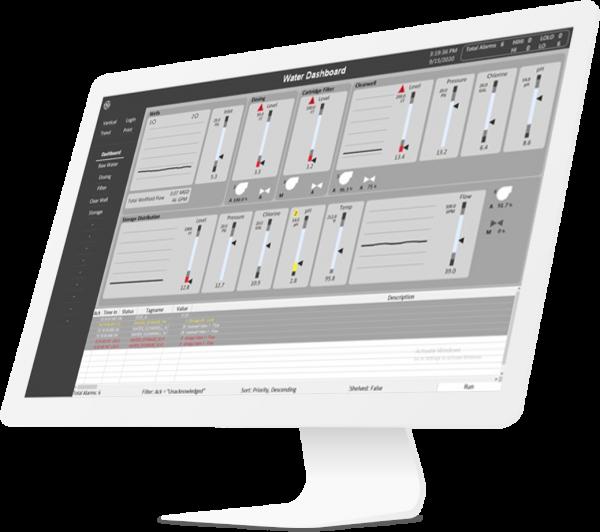 iFIX HMI/SCADA from GE Digital | High performance HMI softwareiFIX HMI/SCADA from GE Digital | High performance HMI software