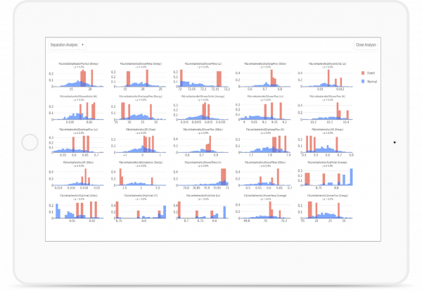 Operationalize and Scale with Proficy Operations Analytics screenshot | GE Digital