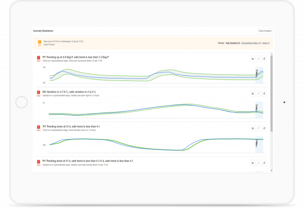 Proficy Operations Analytics to improve operational performance | Screenshot | GE Digital