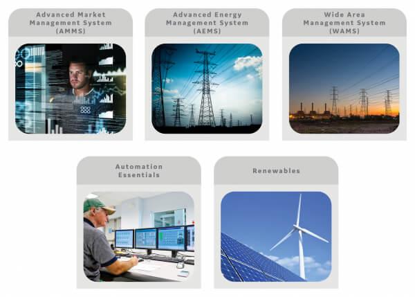 Transmission Services from  GE Digital