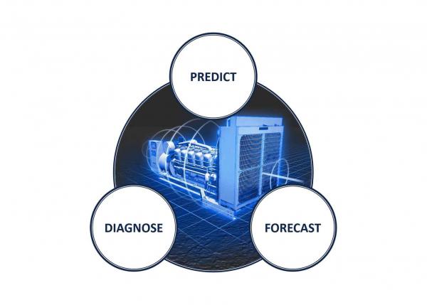 Asset performance Management from GE Digital helps industrials predict, forecast, diagnose asset health