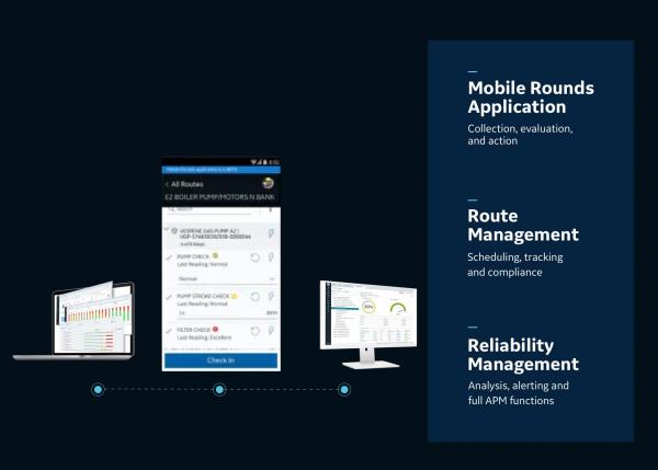 GE Route management
