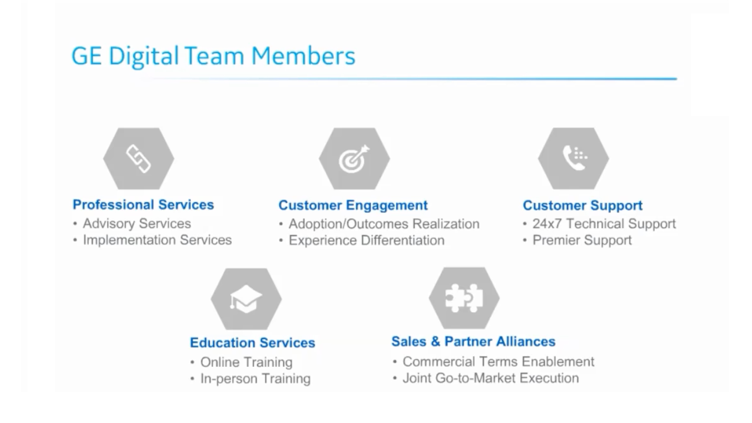 Graphic, GE Digital professional services for digital transformation