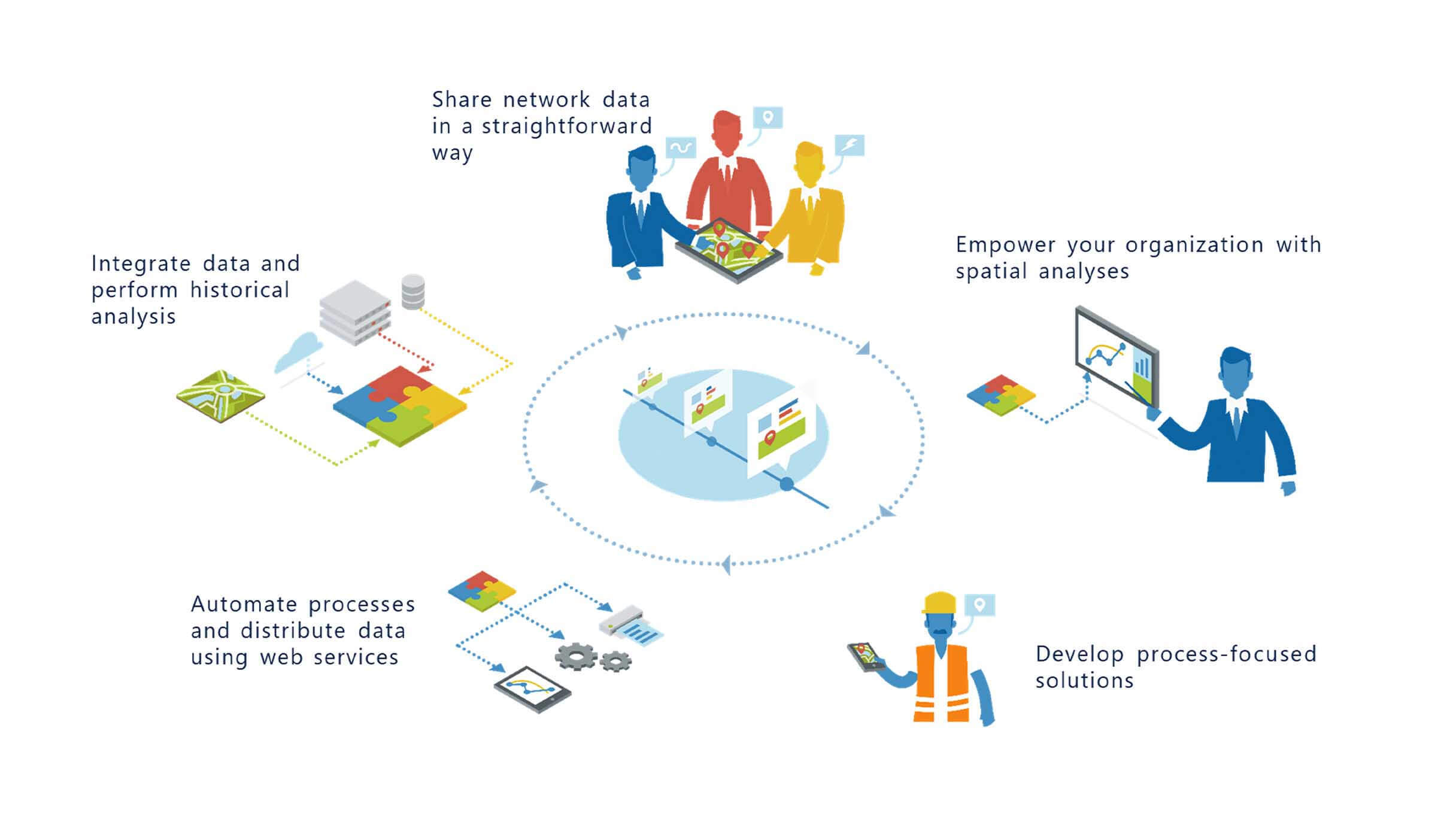 GeoSpatial Analysis offers easy and efficient access to dataGeoSpatial Analysis offers easy and efficient access to data