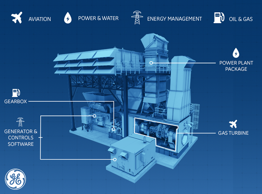 GE Launches Enhanced LM6000-PF+ Aeroderivative Gas Turbine