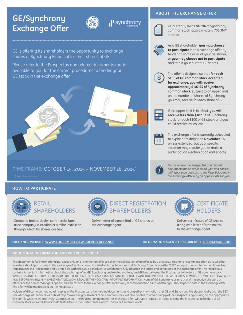 JPEGFINAL - GE_Synchrony_Exchange_Infographic copy 2