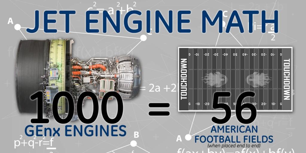 Jet Engine Math