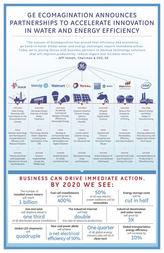 Partnerships_Infographic.23 2
