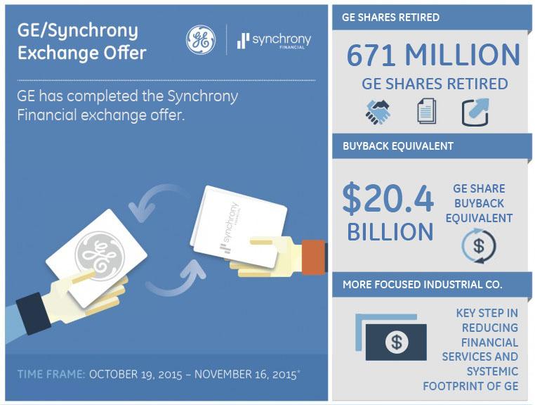 Exchange Infographic 11.16 530pm