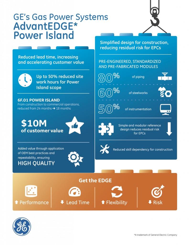 CS13294-01 Infographic_r13